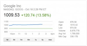 google stock price 1000 dollars somegadgetguy investing