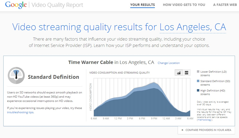 google video quality report site